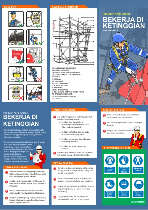 bekerja di ketinggian, safety poster, poster safety, safety sign, video safety, safety video, video safety induction, safety induction, video safety briefing, safety briefing, video safety animasi, video animasi, company profile, infografis, infographics